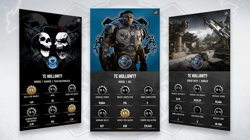 A number of Stars Cards are shown, showing player progression on Versus, another on Horde and another on a Horde Map