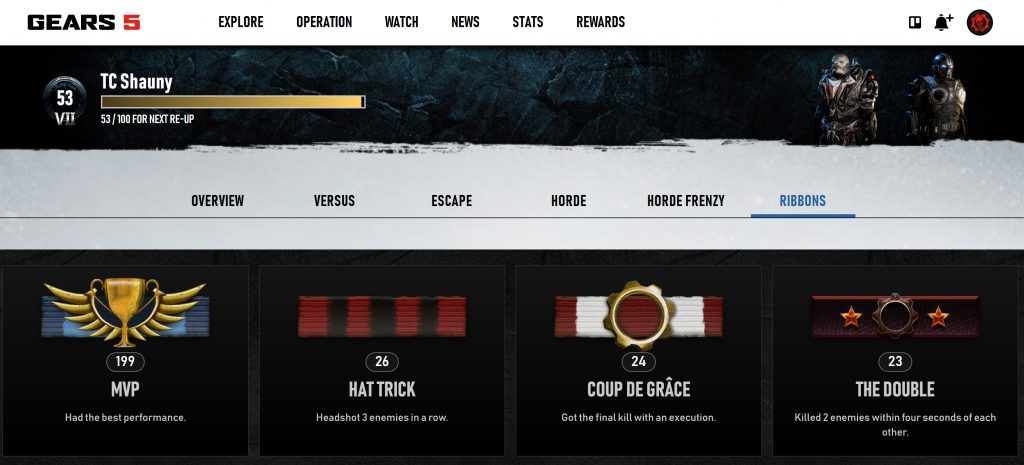 The new ribbons stats page on Gears5.com showing your ribbons gained throughout your Gears 5 career